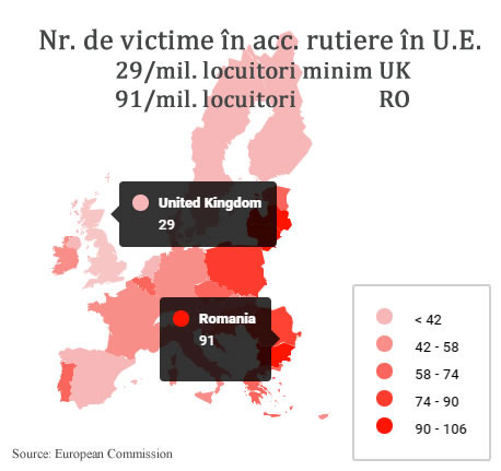 accidente rutiere in UE