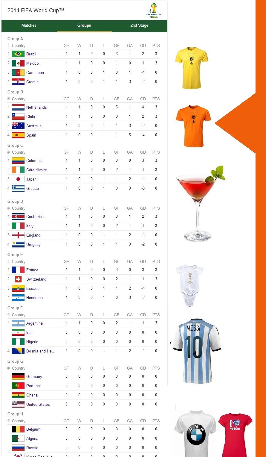 fifa2014 prognoze
